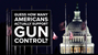 Gallup: Gun Control Not High on List of Problems